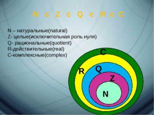 N c Z c Q c R c C N – натуральные(natural) Z- целые(исключительная роль нуля)