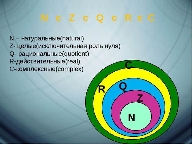 N c Z c Q c R c C N – натуральные(natural) Z- целые(исключительная роль нуля)...