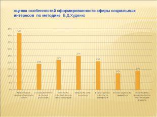 оценка особенностей сформированности сферы социальных интересов по методике Е