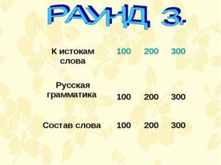К истокам слова  100 200 300 Русская грамматика  100 200 300 Состав сл