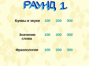 Буквы и звуки  100 200 300 Значение слова  100 200 300 Фразеология  1