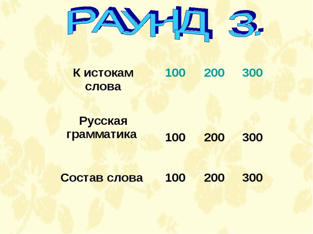 К истокам слова  100 200 300 Русская грамматика  100 200 300 Состав сл...