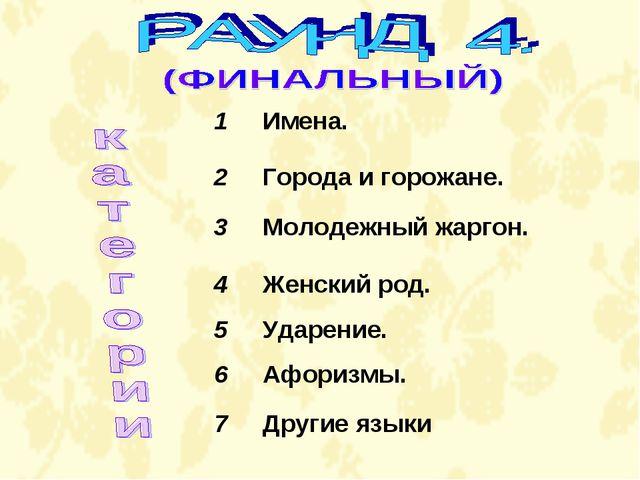 1Имена. 2Города и горожане. 3Молодежный жаргон.  4Женский род. 5Удар...