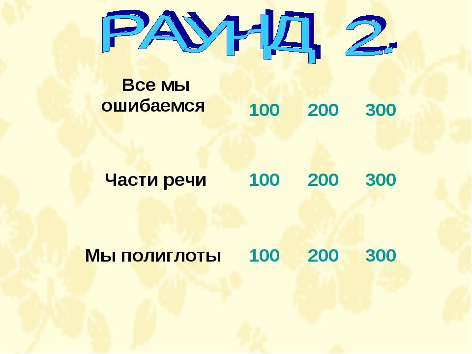 Все мы ошибаемся  100 200 300 Части речи  100 200 300 Мы полиглоты  10...