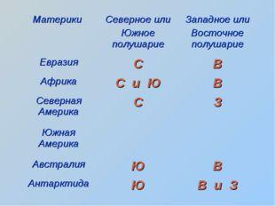 Материки Северное или Южное полушариеЗападное или Восточное полушарие Евраз