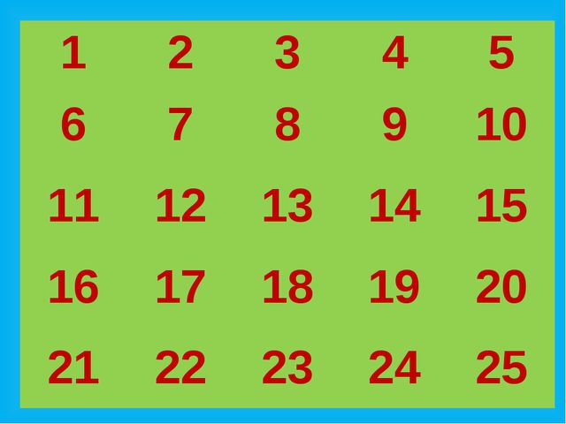 Чему равна степень окисления неметаллов? К ТАБЛИЦЕ ПРОВЕРКА От (-4) до (+7)