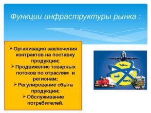 Функции инфраструктуры рынка : Организация заключения контрактов на поставку