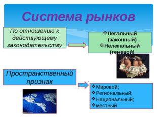 Система рынков По отношению к действующему законодательству Легальный (законн