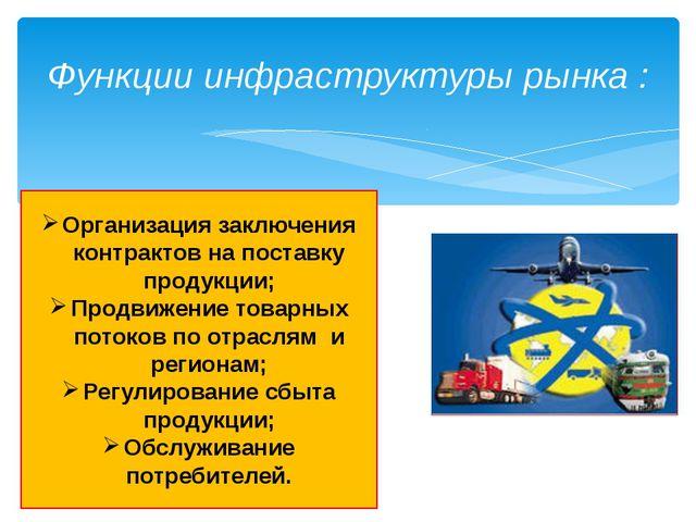 Функции инфраструктуры рынка : Организация заключения контрактов на поставку...