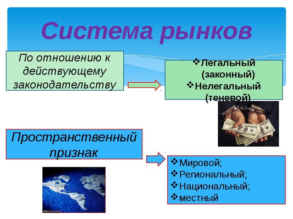 Система рынков По отношению к действующему законодательству Легальный (законн...