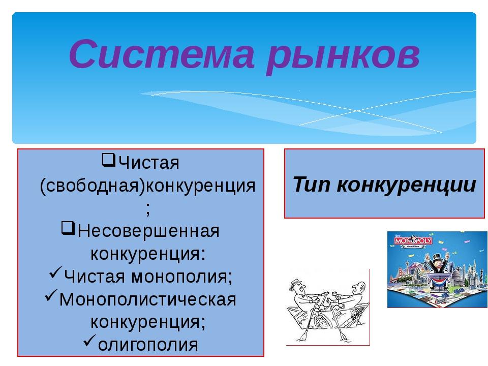 Система рынков Чистая (свободная)конкуренция; Несовершенная конкуренция: Чист...