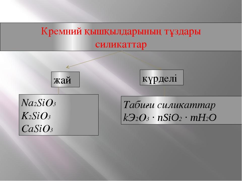 Кремний қышқылдарының тұздары силикаттар жай Na2SiO3 K2SiO3 CaSiO3 Табиғи сил...