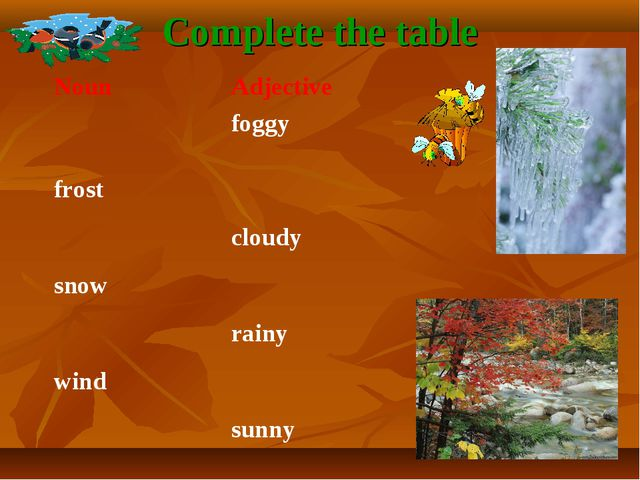 Complete the table Noun	Adjective 	foggy frost	 	cloudy snow	 	rainy wind	 	s...