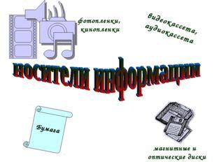 Бумага магнитные и оптические диски фотопленки, кинопленки видеокассета, ауд