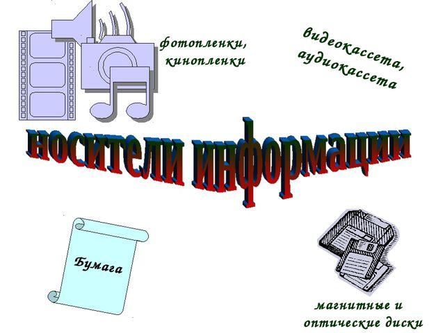 Бумага магнитные и оптические диски фотопленки, кинопленки видеокассета, ауд...