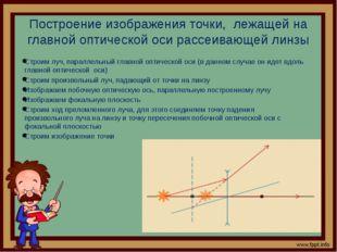 Аберрации линз Хроматическая аберрация(зависимость фокусного расстояния от д