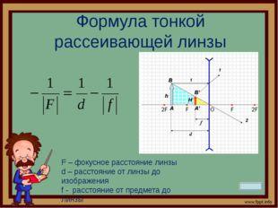Тип хроматических аберраций: Хроматическая аберрация положения - пересечение