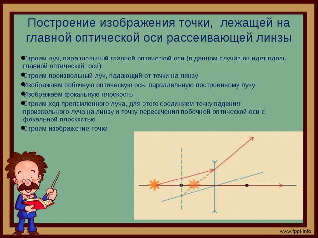 Аберрации линз Хроматическая аберрация(зависимость фокусного расстояния от д...