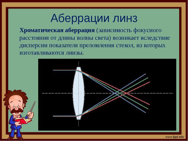 Вывод: С помощью линз можно получить: уменьшенное или увеличенное, перевернут...