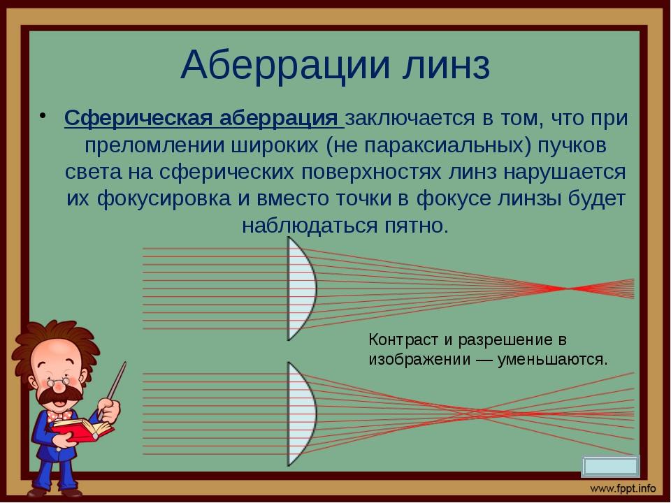Решение задач 1. Двояковыпуклая линза сделана из стекла (n=1,5) с радиусами к...