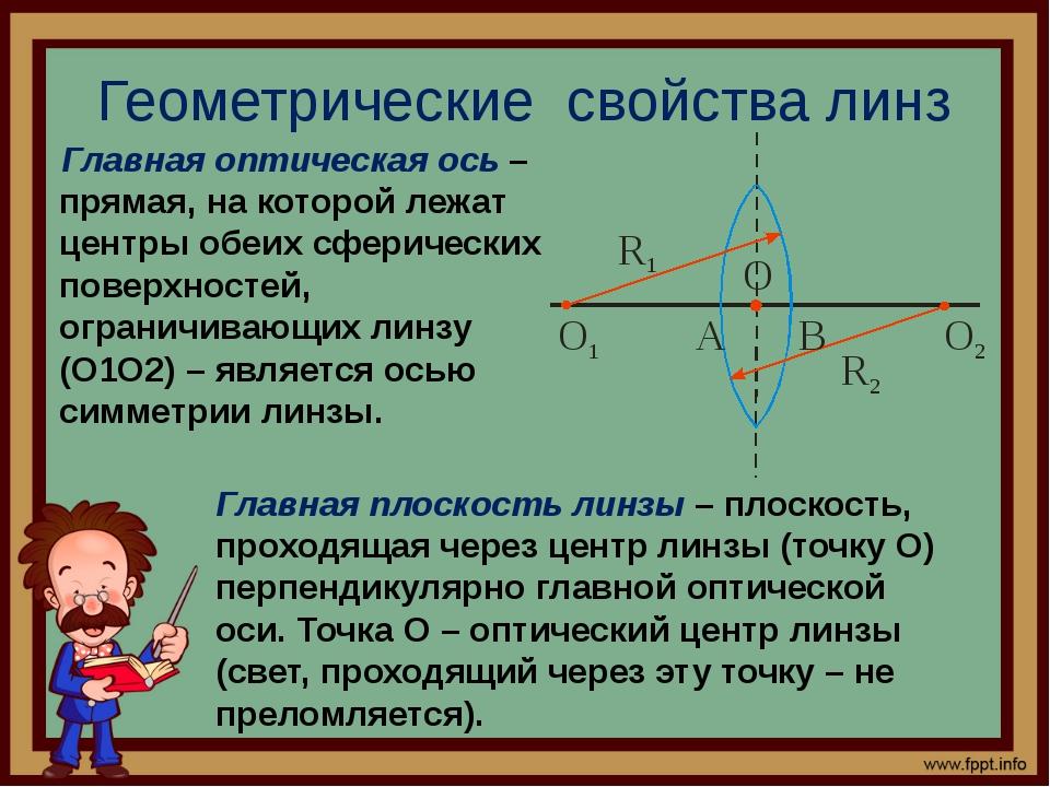 Геометрические свойства линз Главный фокус собирающей линзы (F) – точка на гл...