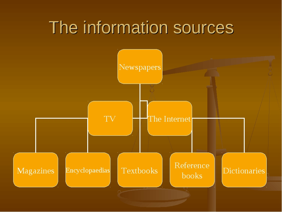 The information sources