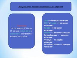 Распределение женщин-космонавтов по странам Статистика На 26 февраля 2011 год