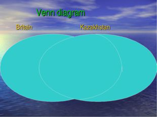 Venn diagram Britain Kazakhstan