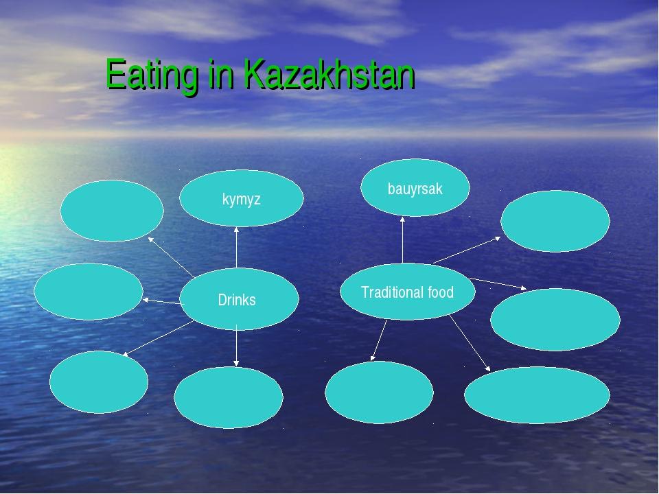 Eating in Kazakhstan Drinks kymyz Traditional food bauyrsak