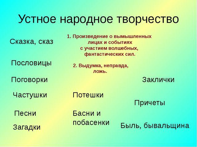 Устное народное творчество Сказка, сказ Пословицы Поговорки Частушки Песни За...