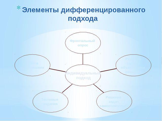 Элементы дифференцированного подхода Работа с карточками Тестовые задания Реш...
