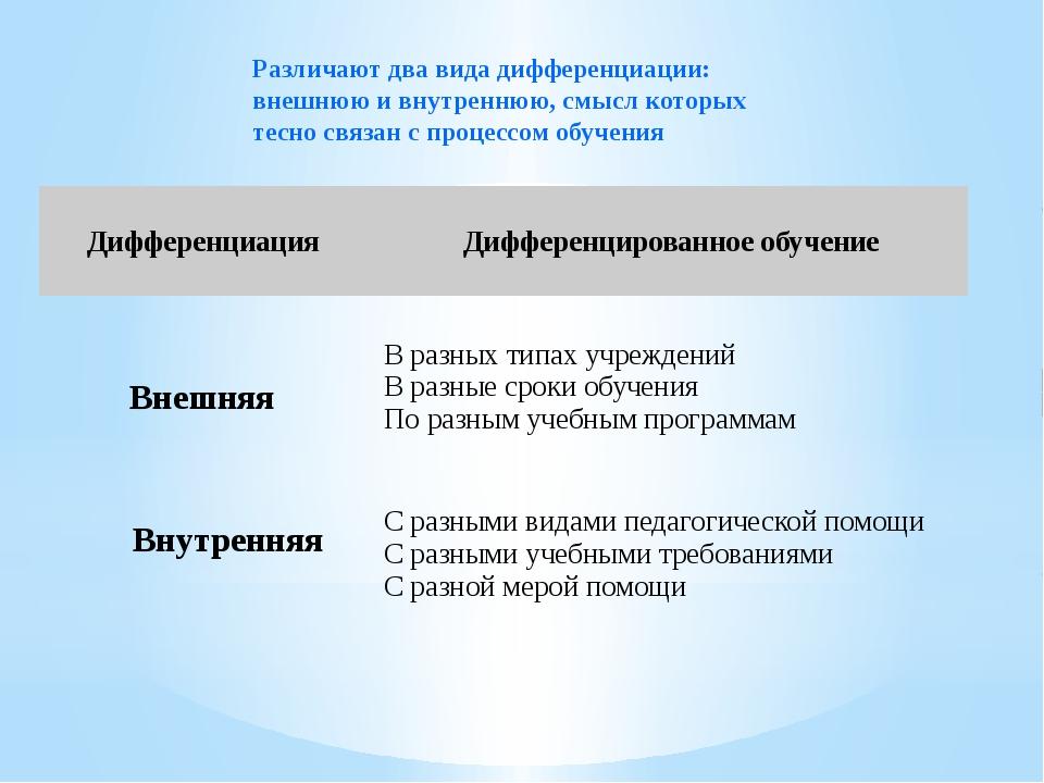 Различают два вида дифференциации: внешнюю и внутреннюю, смысл которых тесно...