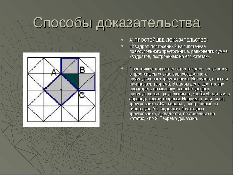 Способы доказательства А) ПРОСТЕЙШЕЕ ДОКАЗАТЕЛЬСТВО: «Квадрат, построенный на...