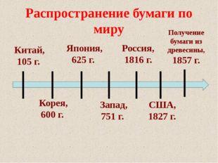 Распространение бумаги по миру Китай, 105 г. Корея, 600 г. Япония, 625 г. Зап