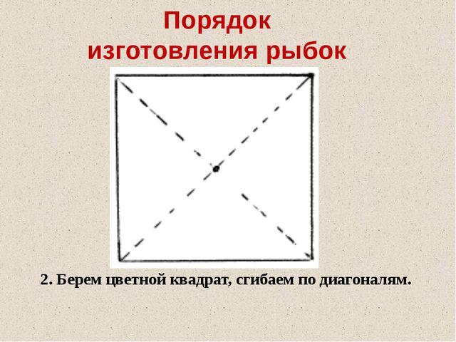 Порядок изготовления рыбок 2. Берем цветной квадрат, сгибаем по диагоналям.