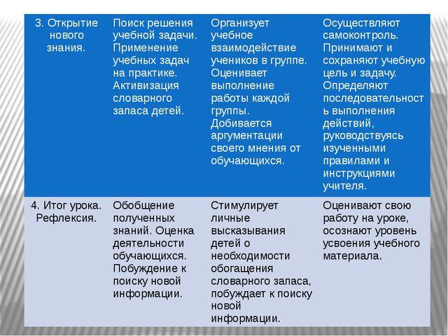 3. Открытие нового знания. Поиск решения учебной задачи. Применение учебныхза...