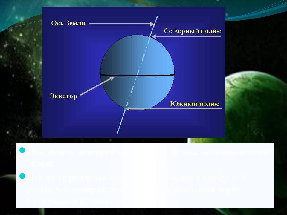 Ось, вокруг которой вращается Земля, называют осью Земли. Эта не та реальная...