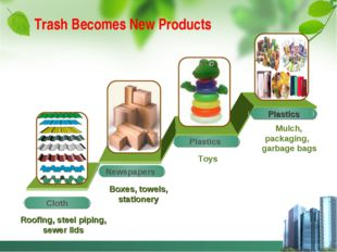 Trash Becomes New Products Boxes, towels, stationery Toys Mulch, packaging, g
