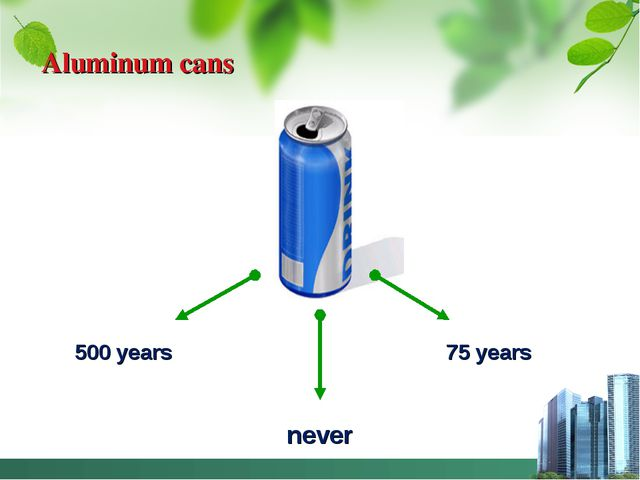 Aluminum cans 500 years never 75 years
