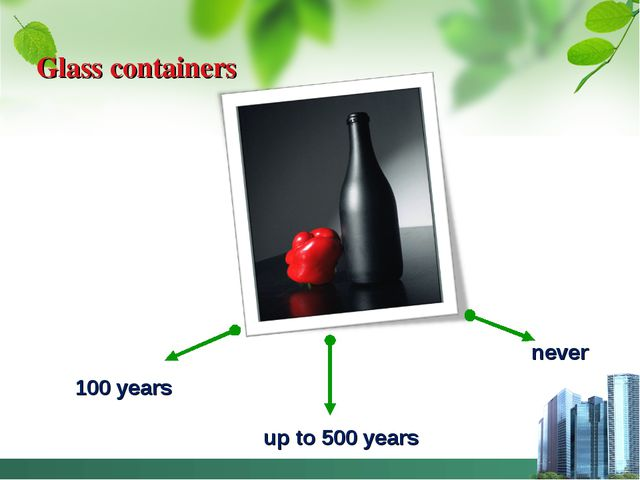 Glass containers 100 years up to 500 years never