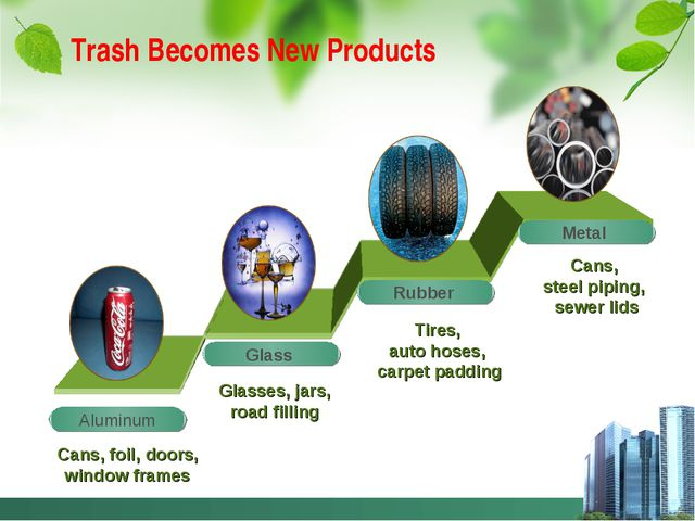 Trash Becomes New Products Glasses, jars, road filling Tires, auto hoses, car...