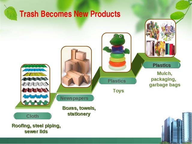 Trash Becomes New Products Boxes, towels, stationery Toys Mulch, packaging, g...