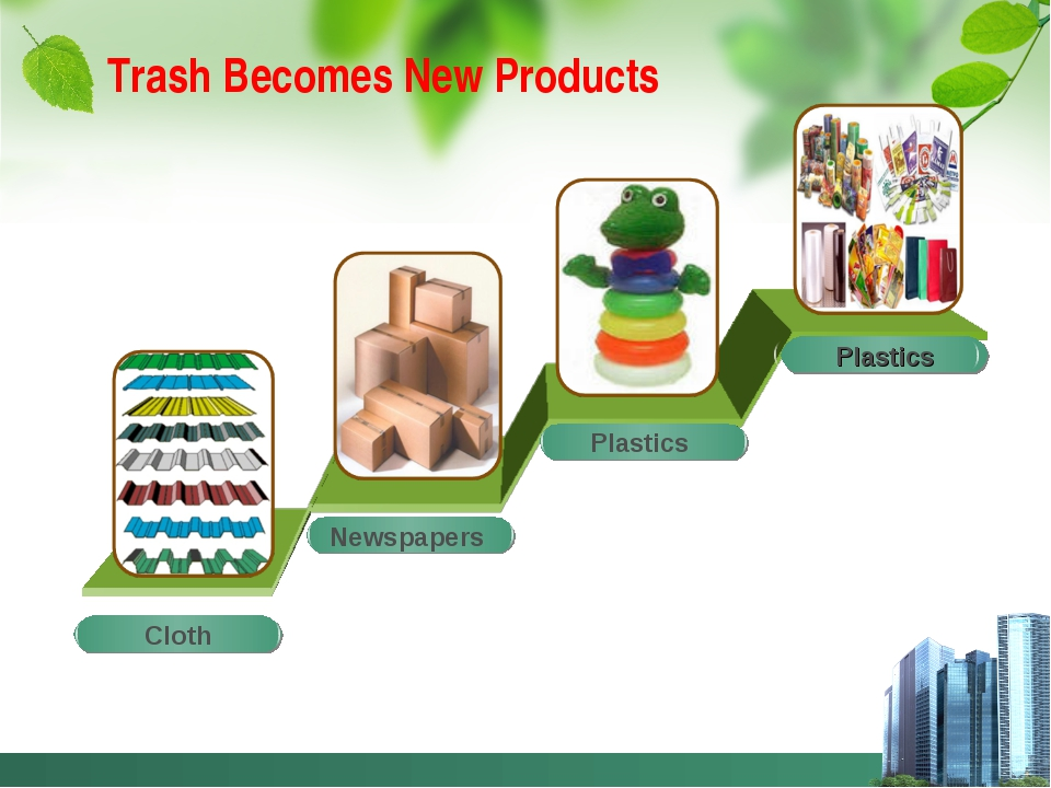 Trash Becomes New Products Newspapers Plastics