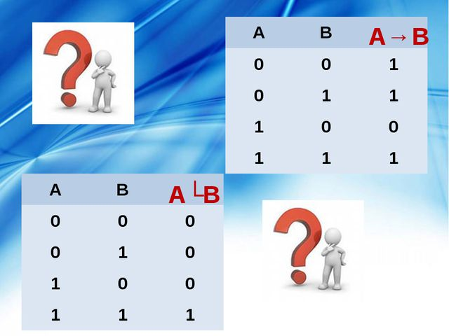 А→В АʌВ А В 0 0 1 0 1 1 1 0 0 1 1 1 А В 0 0 0 0 1 0 1 0 0 1 1 1