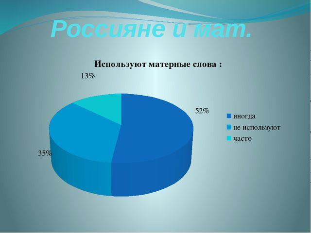 Россияне и мат.