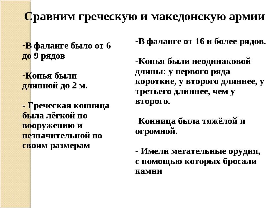 Сравним греческую и македонскую армии В фаланге было от 6 до 9 рядов Копья бы...