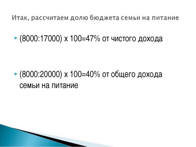 (8000:17000) х 100=47% от чистого дохода (8000:17000) х 100=47% от чистого д...