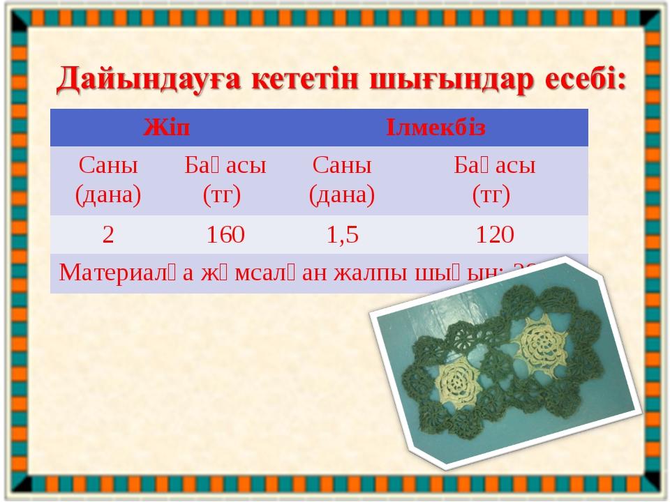 ЖіпІлмекбіз Саны (дана)Бағасы (тг) Саны (дана)Бағасы (тг) 21601,5120...