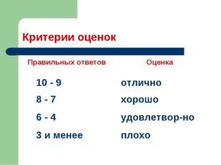 Критерии оценок