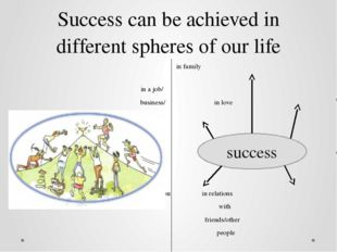 Success can be achieved in different spheres of our life in family in a job/
